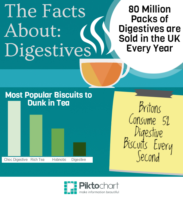 Biscuits (1)